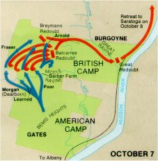 Saratoga - the action on 7 Oct 1777