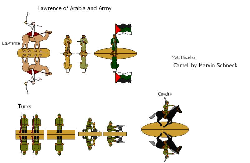 troops of the Arab Revolt 1914 - 18 courtesy of the JUNIOR GENERAL site