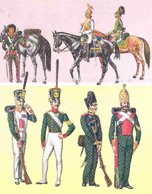 Russian troops 1830s - 1840s of the kind who put down the 48 hungarian revolt